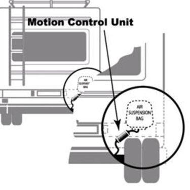 SuperSteer Motion Control Unit, One-Half - Under 30,000 GVW
