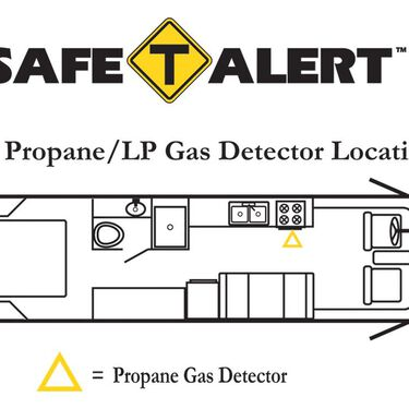 Safe-T-Alert Propane/Natural Gas Alarm - Surface Mount, White