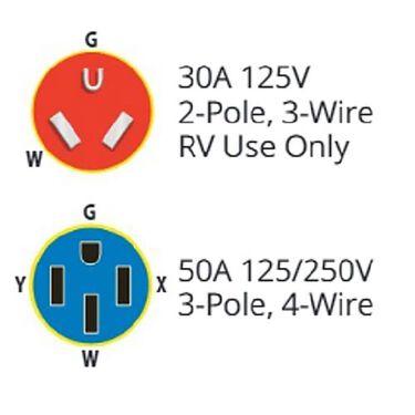 30A Male/50A Female Dogbone Adapter