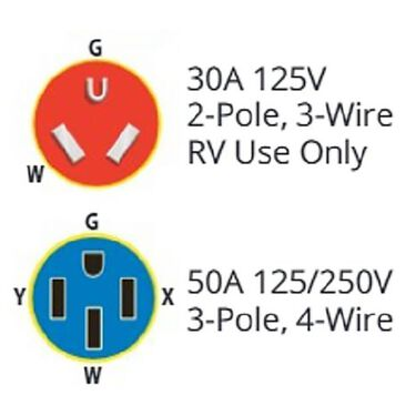 30A Male/50A Female One-Piece Adapter