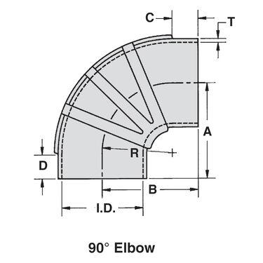 "Sierra 8"" EPDM 90° Elbow With Clamps, Sierra Part #116-290-8000KIT"