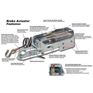 Dexter Trailer Drum Brake Actuator, 6,600-lb. Capacity
