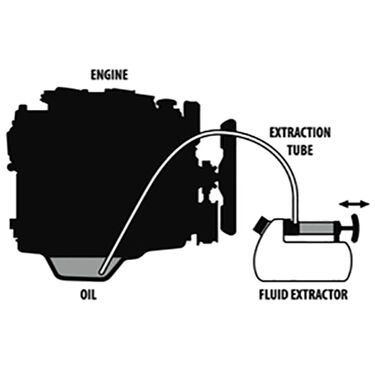 TRAC Fluid/Oil Extractor, 3L / 3.17 Qt.