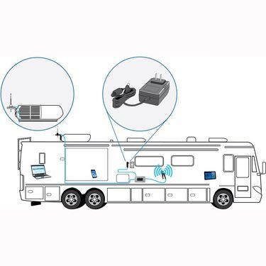 RV Kit with 120 Volt Power Source & High Gain Antenna
