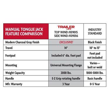 Trailer Life™ Side Wind 2000 lb. Manual Tongue Jack