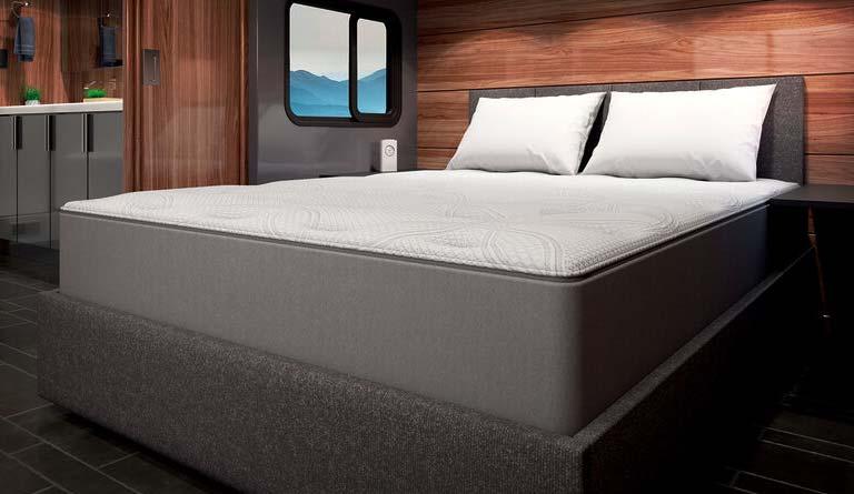 Better Sleep with a New Mattress